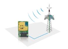 可靠组网与通信