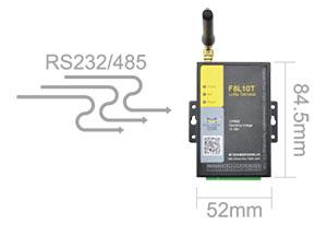 配电自动化终端设备在线率提升方案优势1