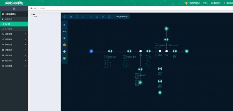 架空型故障指示器定位系统